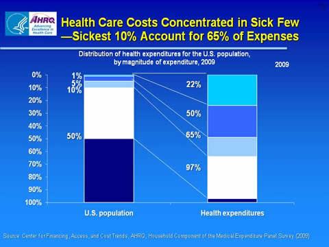 health care fund strata
